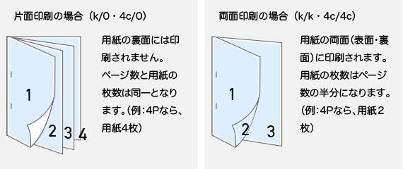ページ数について
