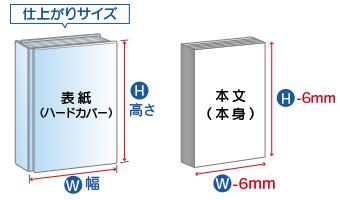 本文サイズ(1ページ)は表紙サイズより6mm小さく
