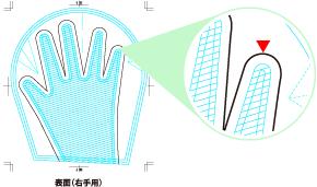 手のひらの形の実線が最前面に印刷されます
