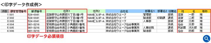 印字データ作成例