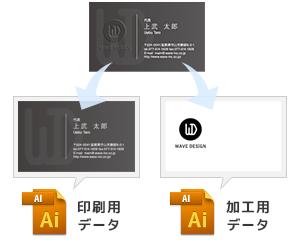 印刷用データとエンボス加工用データ