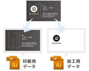 印刷用データと箔押し用データ