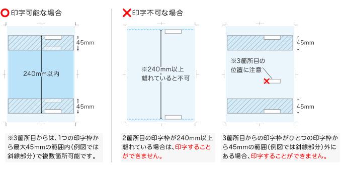 A4サイズ縦配置