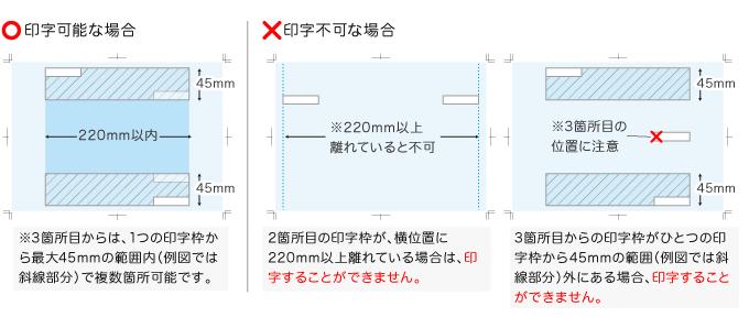 A4サイズ横配置