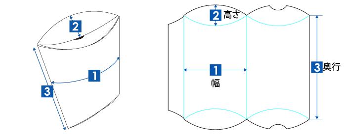 指かけ穴(パターンA)の完成図・展開図