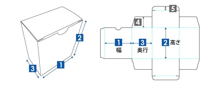 キャラメル式箱(指掛け穴)の展開図・完成図