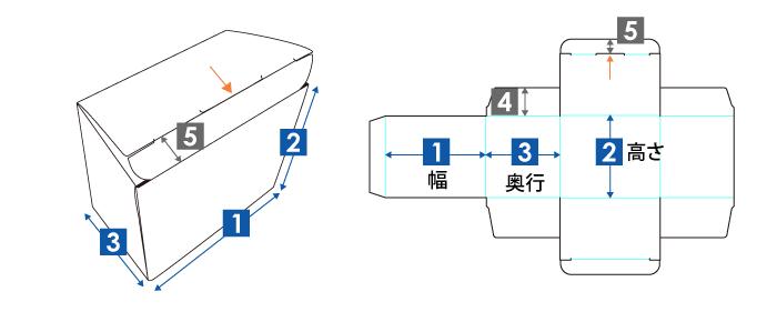 キャラメル式箱(指掛けスリット)の展開図・完成図