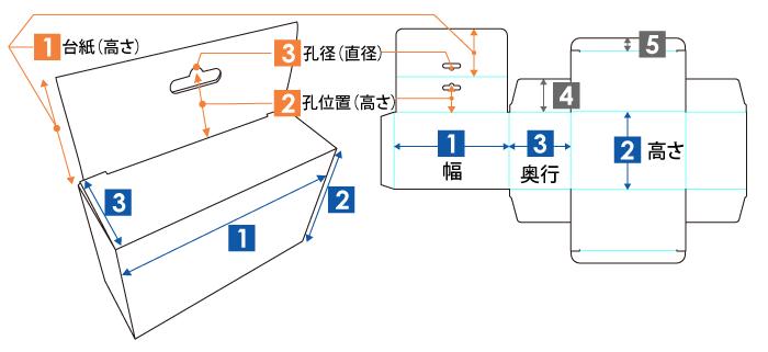キャラメル式箱(吊り下げフック)の展開図・完成図
