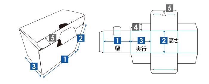 キャラメル式箱(差し込みロック)の展開図・完成図