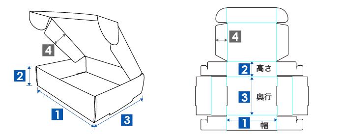 N式箱(サイドフラップ)の展開図・完成図