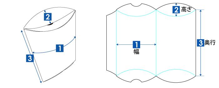 ピロー式箱(指掛け穴位置パターンB)の展開図・完成図