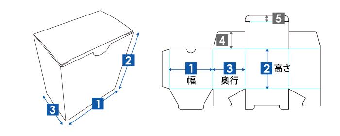 地獄底式箱(指掛け穴)の展開図・完成図