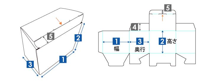 地獄底式箱(指掛けスリット)の展開図・完成図