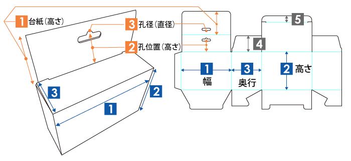 地獄底式箱(吊り下げフック)の展開図・完成図