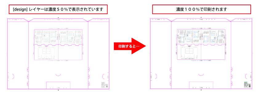 [design]レイヤーに配置されている内容が最前面に印刷されます。(画像は濃度50%で透過していますが、実際は透過されずに印刷されます。)重なる部分に文字などの重要なデザインを配置しないでください。