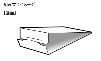 A型POP説明図