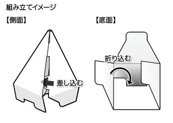 ピラミッド型POP説明図