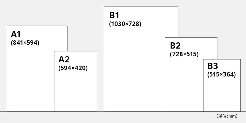 仕上がりサイズ比較表