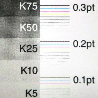 オンデマンド印刷機の特性上小さな文字や細い罫線、濃度の低い細かなデザインは、再現できない場合があります