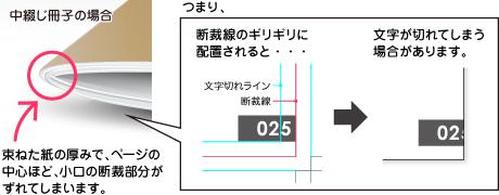データ作成の留意点+(プラス)その18「デザインやレイアウトで少し気をつける事」