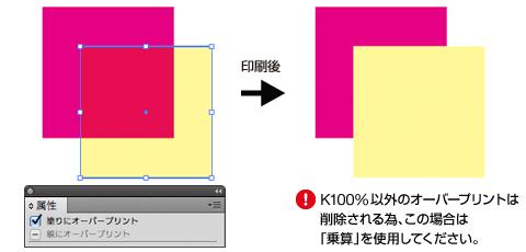 データ作成の留意点+(プラス)その19「オーバープリント、カラー設定の注意点」