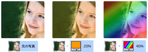 描画モード:通常・色合いを変える