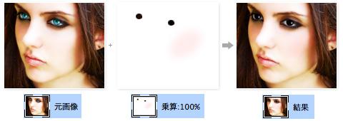 瞳の色を変える・チークをのせる