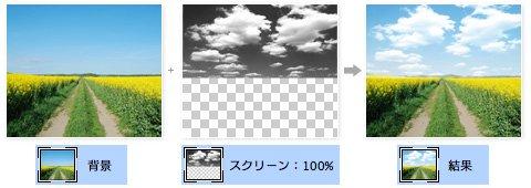 スクリーンモードで雲を作る方法