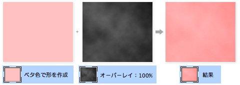 薄靄のようなニュアンスも、オーバーレイで作成できます