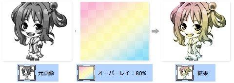 白黒のイラストにオーバーレイでグラデーションを重ねる