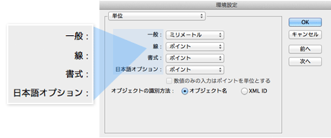 一般/線/書式/日本語オプション