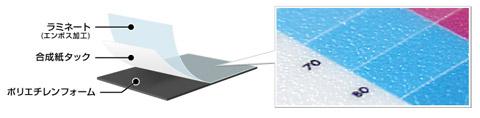 マウスパッド印刷の構造