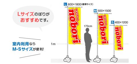 Lサイズ(600×1800mm)がおすすめです
