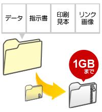 ファイルの圧縮