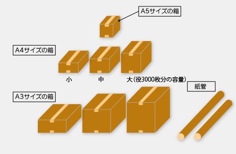箱の画像複数