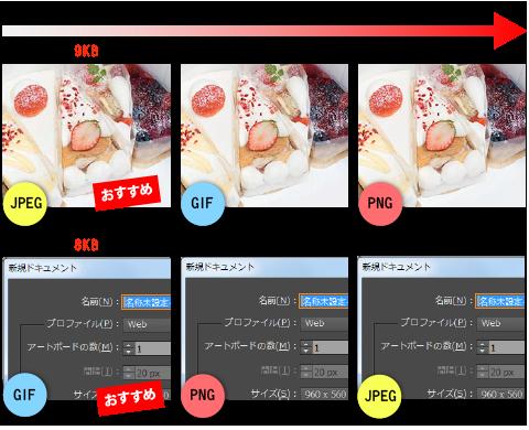 Photoshop画像編集で使われる保存形式JPEG、GIF、PNGとは | 【印刷の現場から】印刷・プリントの ...