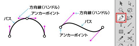 ベジェ曲線