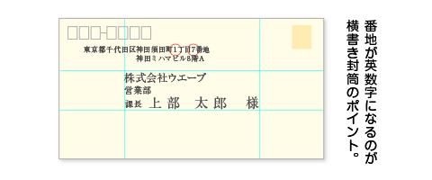 横書きの場合の宛名の書き方